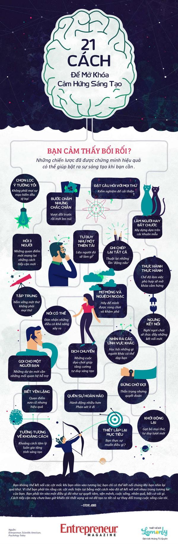 20+ bí quyết mở nguồn cảm hứng cho bạn