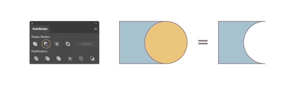 Hướng dẫn sử dụng cơ bản hộp thoại Pathfinder trong Illustrator Hướng dẫn sử dụng cơ bản hộp thoại Pathfinder trong Illustrator